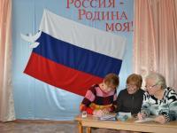 """Конкурс чтецов """"Россия - Родина Моя"""""""
