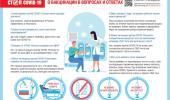 Памятка о вакцинации и профилактике новой короновирусной инфекции